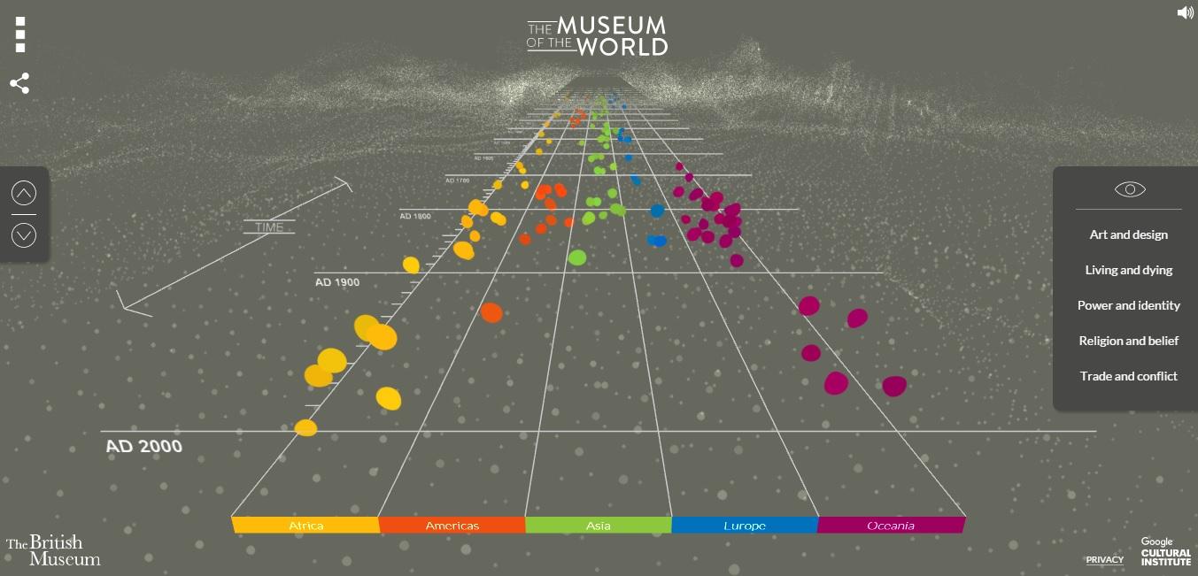 Proyecto interactivo entre Google y British Museum