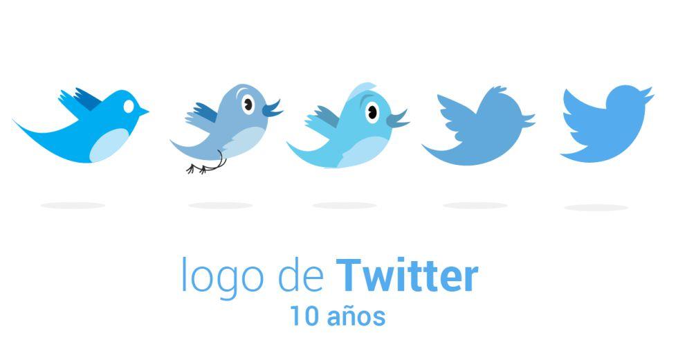 Twitter celebra su 10 Aniversario